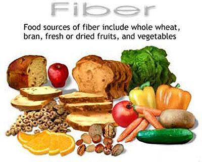Eating Fiber Reduces Cardiovascular Disease